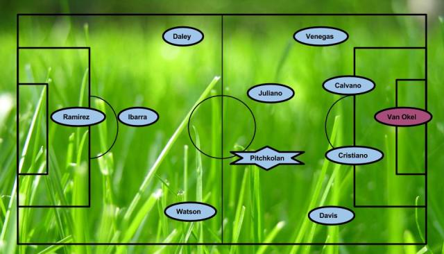 OTT away formation (1)